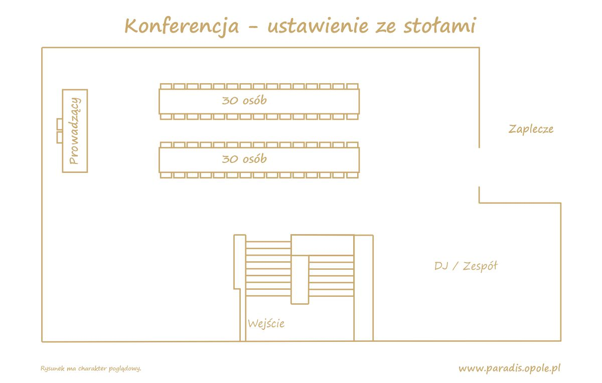 Konferencja - ustawienie ze stołami